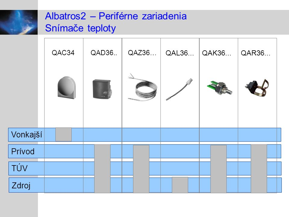 Siemens PPT- Farbpalette. Bitte mit Pipette Farbe auswählen. PPT Back- Button Bitte Kopieren und an gewünschter Stelle einsetzen. Verlinkung über > Ak