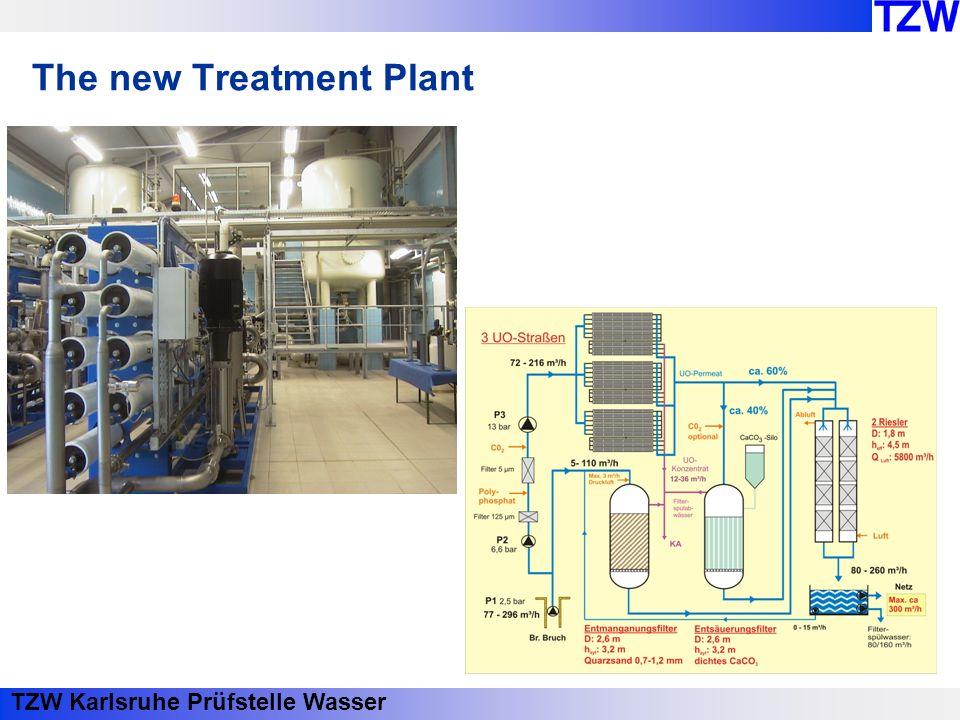TZW Karlsruhe Prüfstelle Wasser The new Treatment Plant