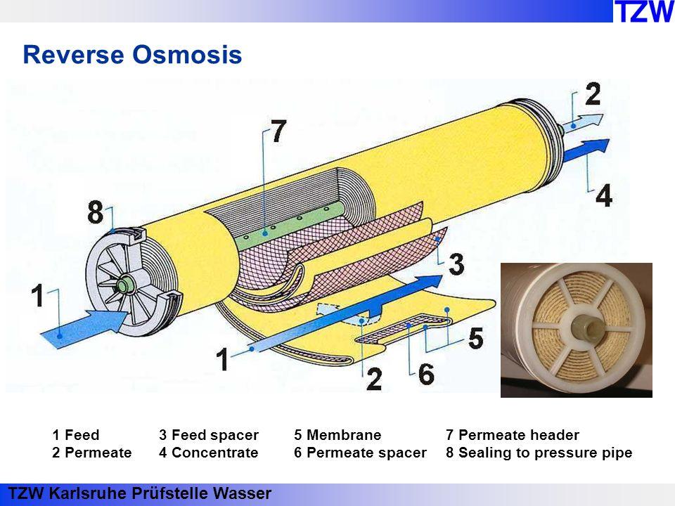 TZW Karlsruhe Prüfstelle Wasser Reverse Osmosis 1 Feed 3 Feed spacer 5 Membrane 7 Permeate header 2 Permeate4 Concentrate 6 Permeate spacer 8 Sealing