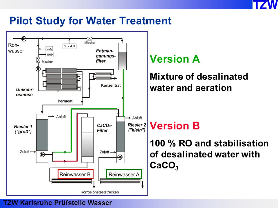 TZW Karlsruhe Prüfstelle Wasser Pilot Study for Water Treatment Version A Mixture of desalinated water and aeration Version B 100 % RO and stabilisati