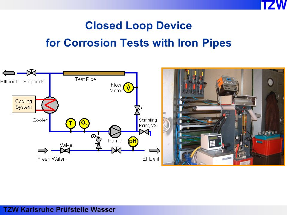 TZW Karlsruhe Prüfstelle Wasser Closed Loop Device for Corrosion Tests with Iron Pipes