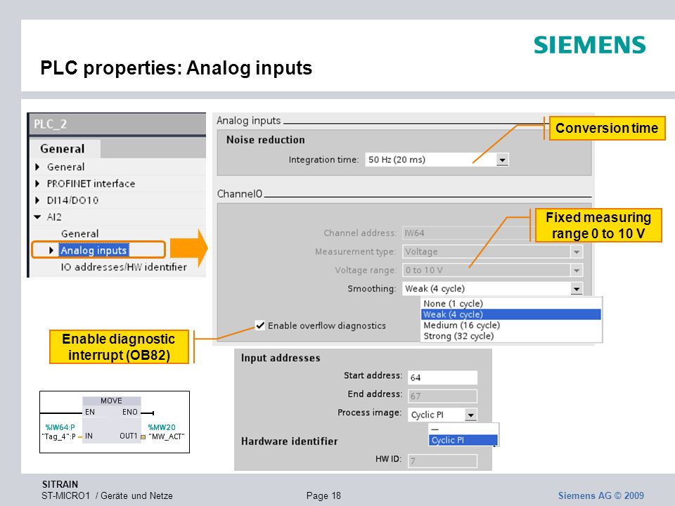 SITRAIN ST-MICRO1 / Geräte und NetzePage 18 Siemens AG © 2009 PLC properties: Analog inputs Conversion time Fixed measuring range 0 to 10 V Enable dia