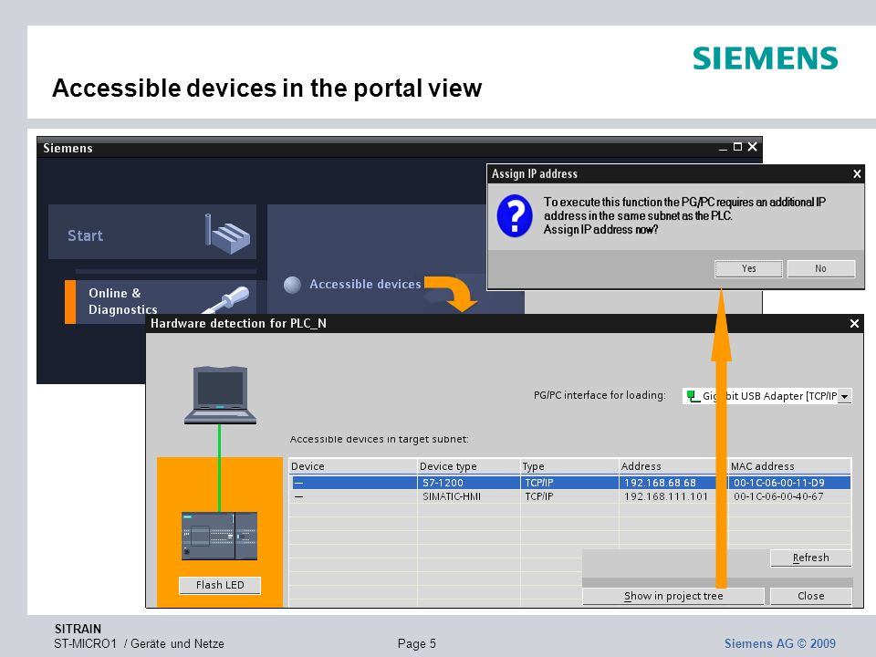 SITRAIN ST-MICRO1 / Geräte und NetzePage 5 Siemens AG © 2009 Accessible devices in the portal view