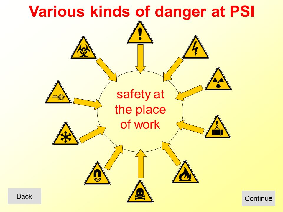 safety at the place of work Various kinds of danger at PSI Continue Back