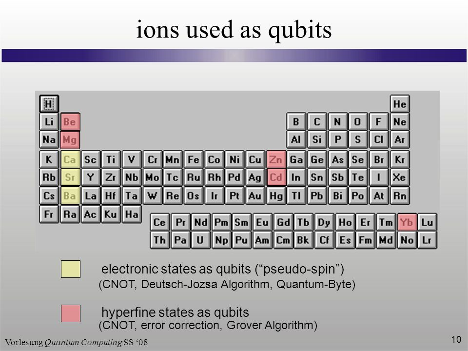 Vorlesung Quantum Computing SS 08 10 ions used as qubits electronic states as qubits (pseudo-spin) (CNOT, Deutsch-Jozsa Algorithm, Quantum-Byte) hyperfine states as qubits (CNOT, error correction, Grover Algorithm)