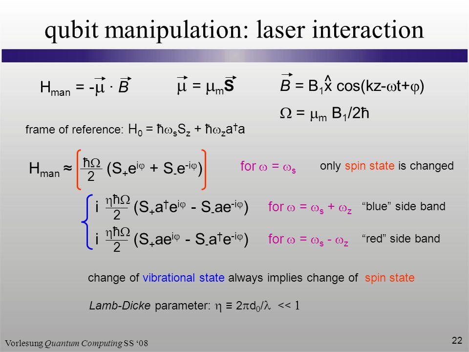 Vorlesung Quantum Computing SS 08 22 qubit manipulation: laser interaction H man = - B = m S B = B 1 x cos(kz- t+ ) ^ H man (S + e i + S - e -i ) = m