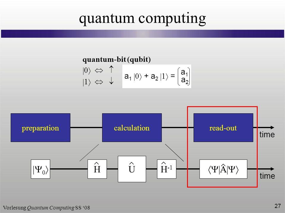 Vorlesung Quantum Computing SS 08 27 quantum computing HH -1 calculation U preparation read-out |A| time quantum-bit (qubit) 0 1 a 1 0 + a 2 1 = a1a1