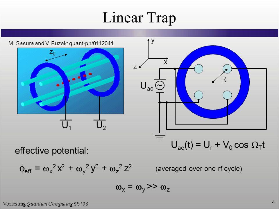 Vorlesung Quantum Computing SS 08 4 Linear Trap x y z U1U1 R U ac U ac (t) = U r + V 0 cos T t effective potential: eff = x 2 x 2 + y 2 y 2 + z 2 z 2