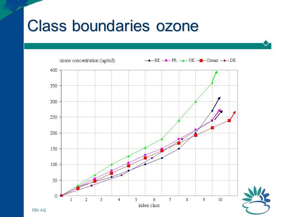 AQ Indices, Frank de Leeuw 10 10th AQ EIONET, Vilnius, 17/18-10-2005 Class boundaries ozone