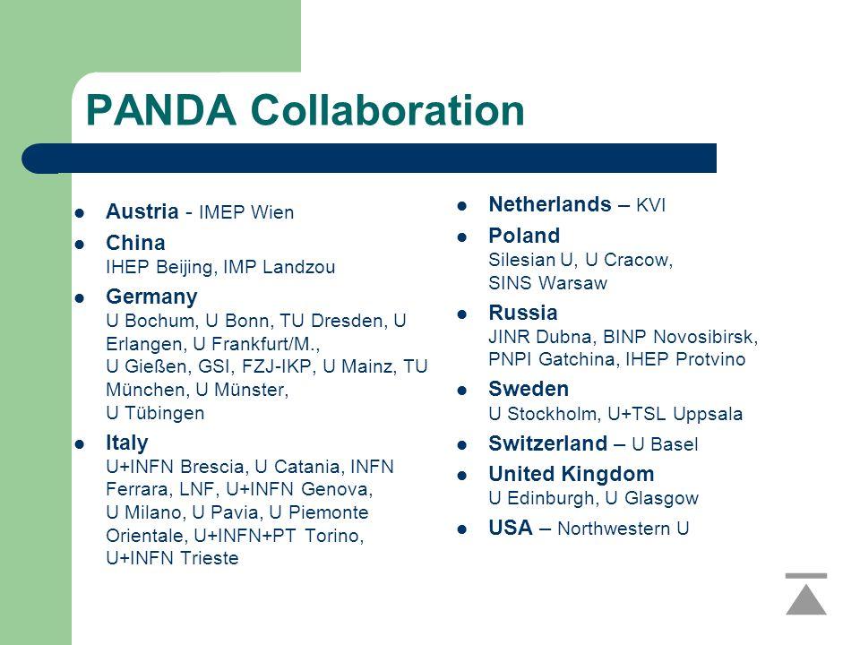 PANDA Collaboration Austria - IMEP Wien China IHEP Beijing, IMP Landzou Germany U Bochum, U Bonn, TU Dresden, U Erlangen, U Frankfurt/M., U Gießen, GS