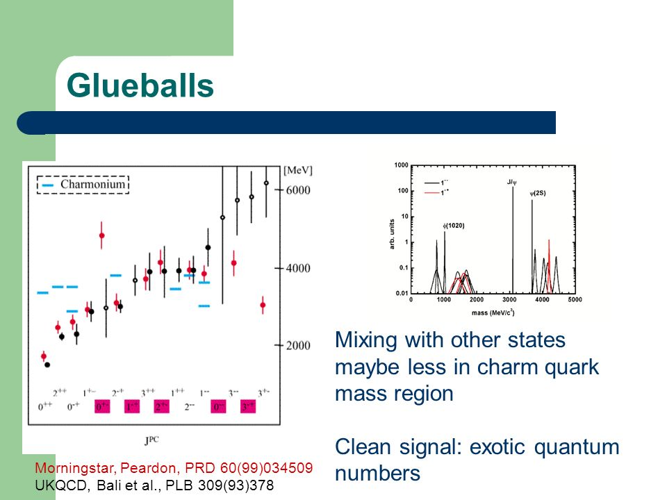 Glueballs Morningstar, Peardon, PRD 60(99)034509 UKQCD, Bali et al., PLB 309(93)378 Mixing with other states maybe less in charm quark mass region Clean signal: exotic quantum numbers