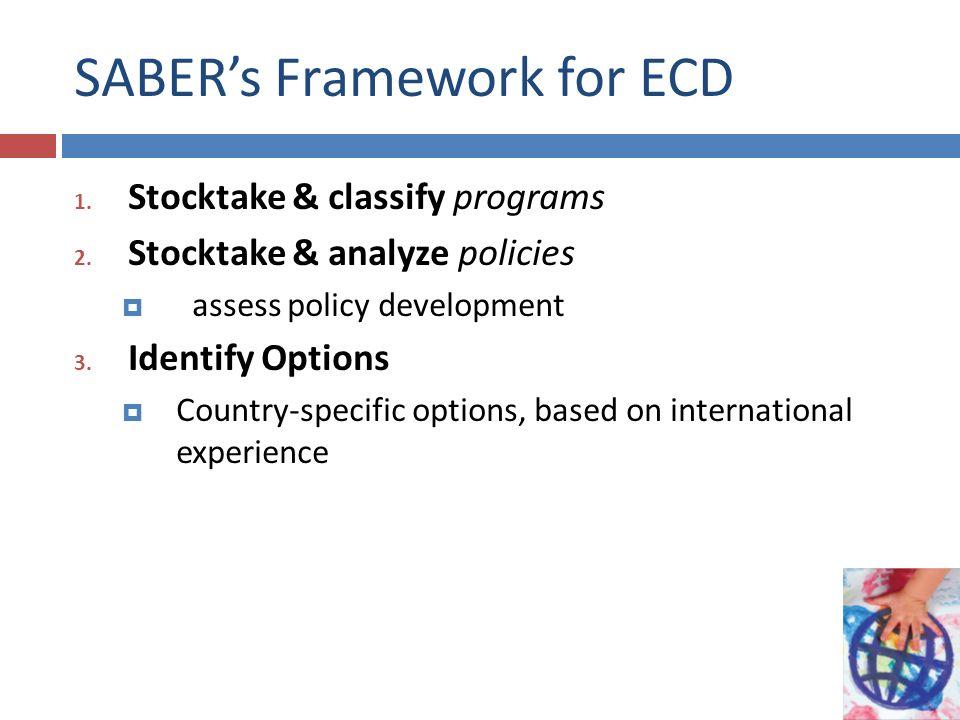 SABERs Framework for ECD 1. Stocktake & classify programs 2. Stocktake & analyze policies assess policy development 3. Identify Options Country-specif