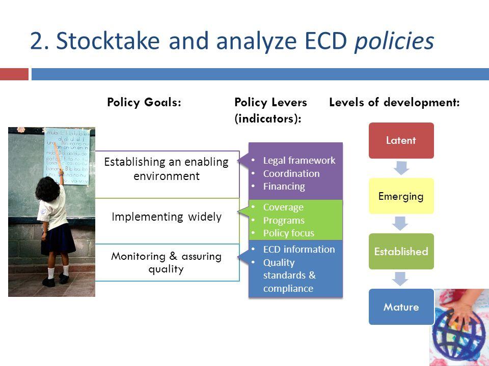 2. Stocktake and analyze ECD policies Establishing an enabling environment Implementing widely Monitoring & assuring quality Latent Emerging Establish