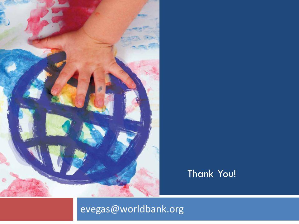 evegas@worldbank.org T HANK Y OU ! Thank You!