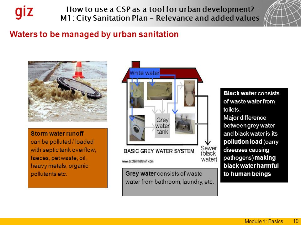 How to use a CSP as a tool for urban development? – M1: City Sanitation Plan - Relevance and added values Module 1: Basics 10 Waters to be managed by
