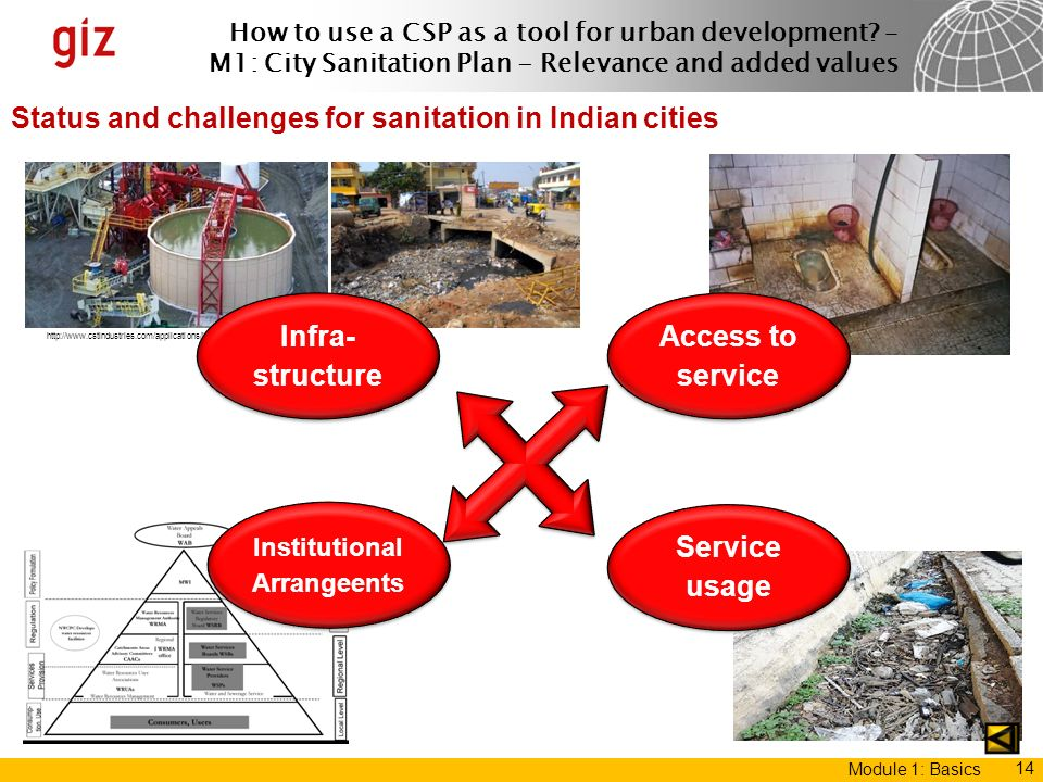How to use a CSP as a tool for urban development? – M1: City Sanitation Plan - Relevance and added values Module 1: Basics http://www.cstindustries.co