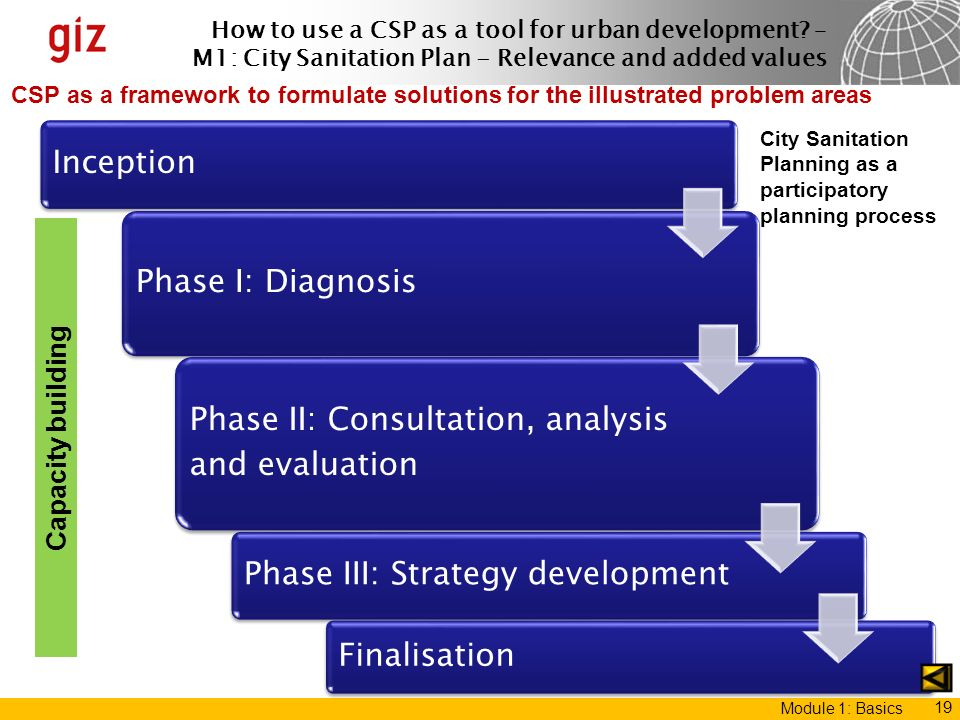 How to use a CSP as a tool for urban development? – M1: City Sanitation Plan - Relevance and added values Module 1: Basics 19 Inception Phase I: Diagn