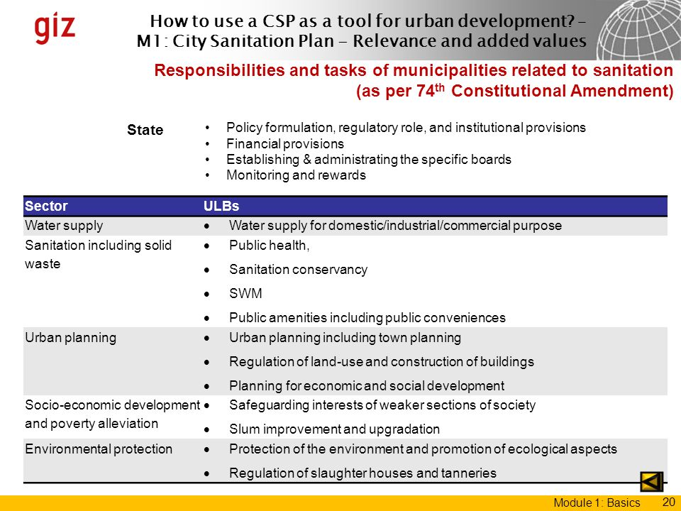How to use a CSP as a tool for urban development? – M1: City Sanitation Plan - Relevance and added values Module 1: Basics 20 Responsibilities and tas