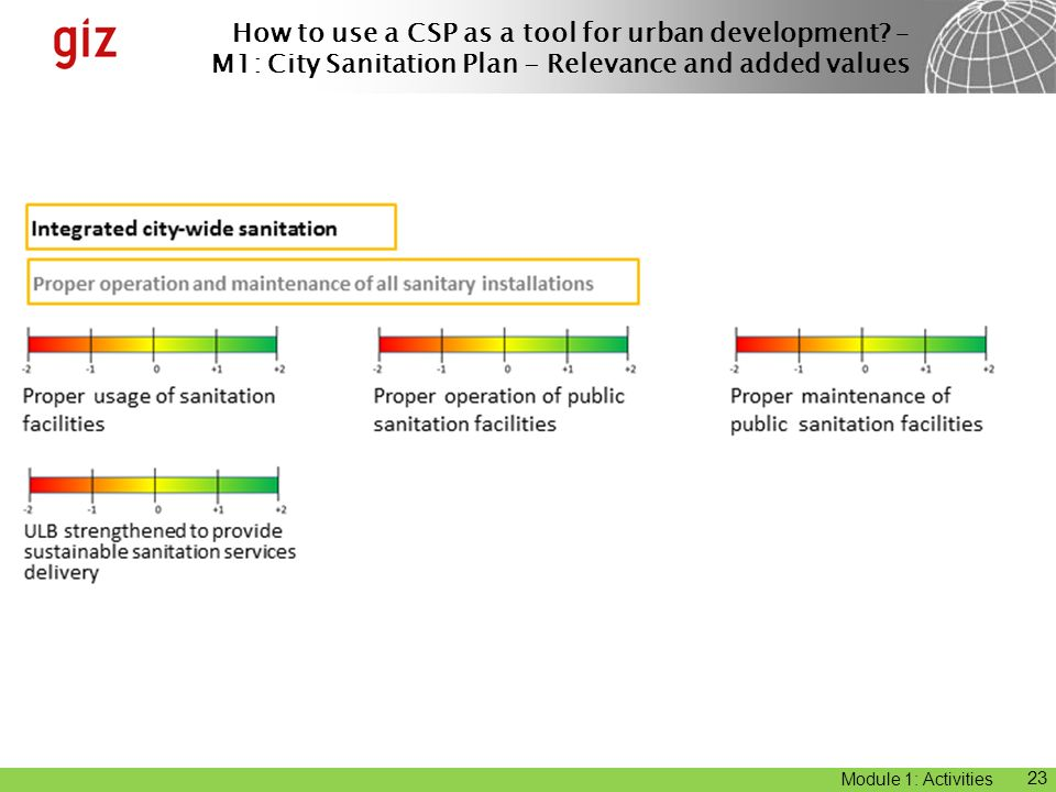 How to use a CSP as a tool for urban development? – M1: City Sanitation Plan - Relevance and added values Module 1: Activities 23