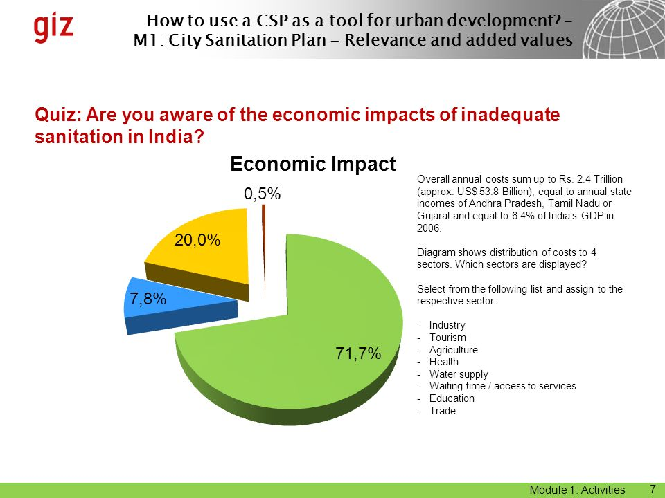 How to use a CSP as a tool for urban development? – M1: City Sanitation Plan - Relevance and added values Module 1: Activities 7 Quiz: Are you aware o