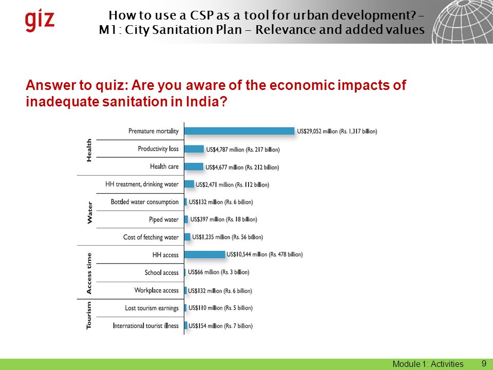 How to use a CSP as a tool for urban development? – M1: City Sanitation Plan - Relevance and added values Module 1: Activities 9 Answer to quiz: Are y