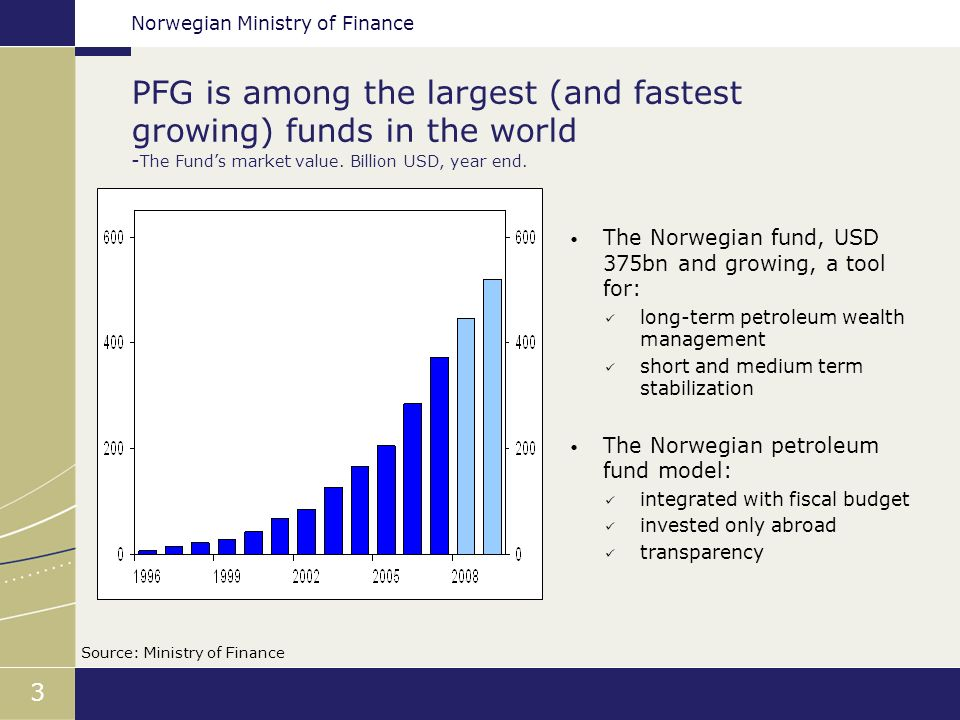 Norwegian Ministry of Finance 3 PFG is among the largest (and fastest growing) funds in the world - The Funds market value. Billion USD, year end. Sou