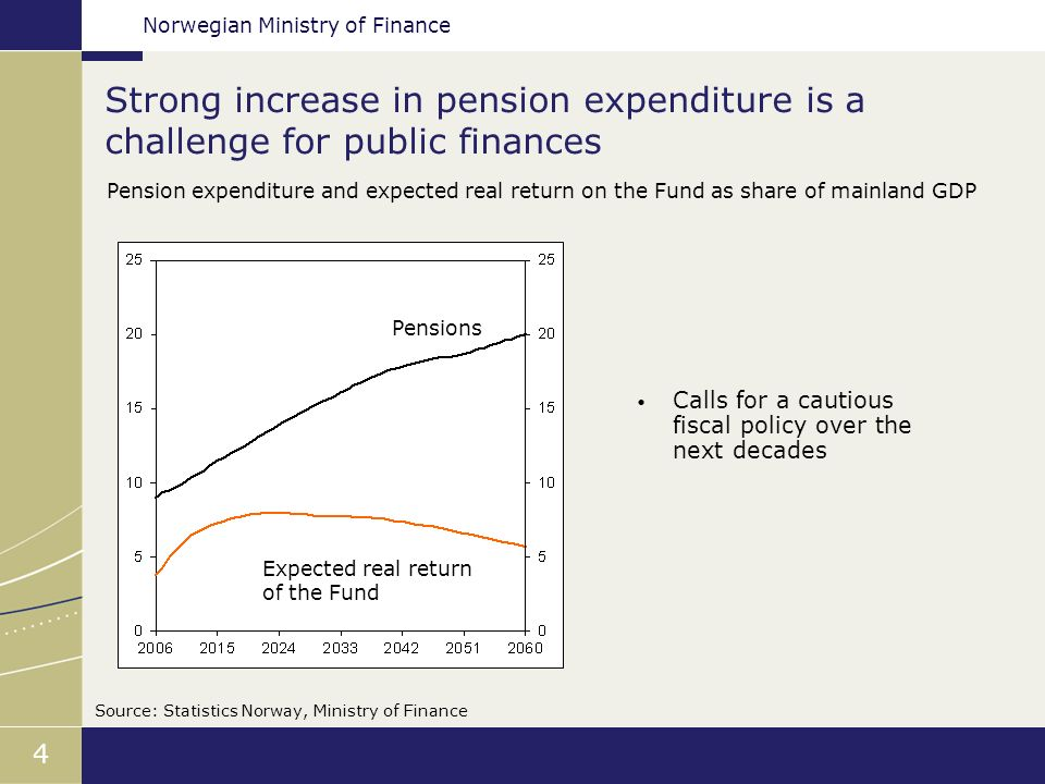 Norwegian Ministry of Finance 4 Strong increase in pension expenditure is a challenge for public finances Calls for a cautious fiscal policy over the