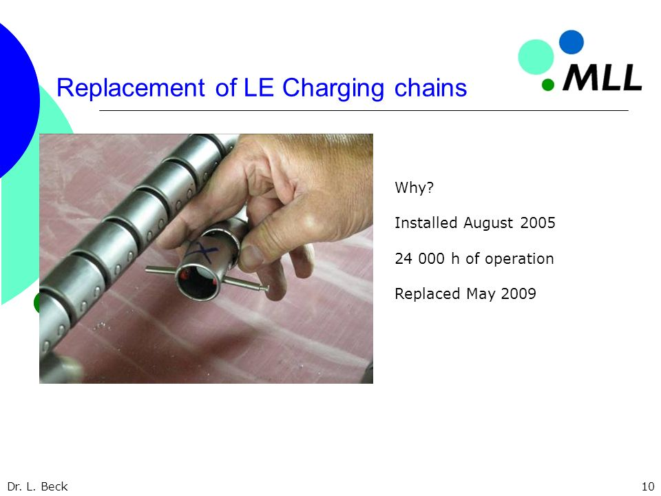 Dr. L. Beck10 Replacement of LE Charging chains Why? Installed August 2005 24 000 h of operation Replaced May 2009