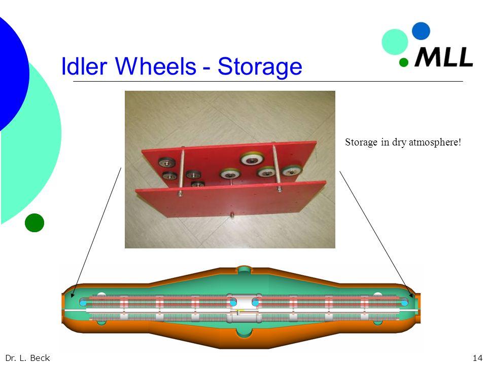 Dr. L. Beck14 Idler Wheels - Storage Storage in dry atmosphere!