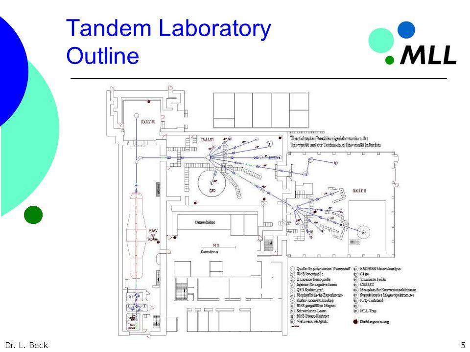 Dr. L. Beck5 Tandem Laboratory Outline