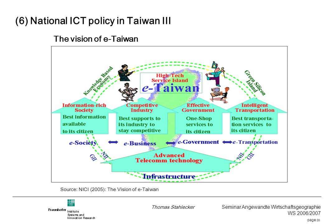 page 28 Thomas Stahlecker Seminar Angewandte Wirtschaftsgeographie WS 2006/2007 (6) National ICT policy in Taiwan III Source: NICI (2005): The Vision of e-Taiwan The vision of e-Taiwan