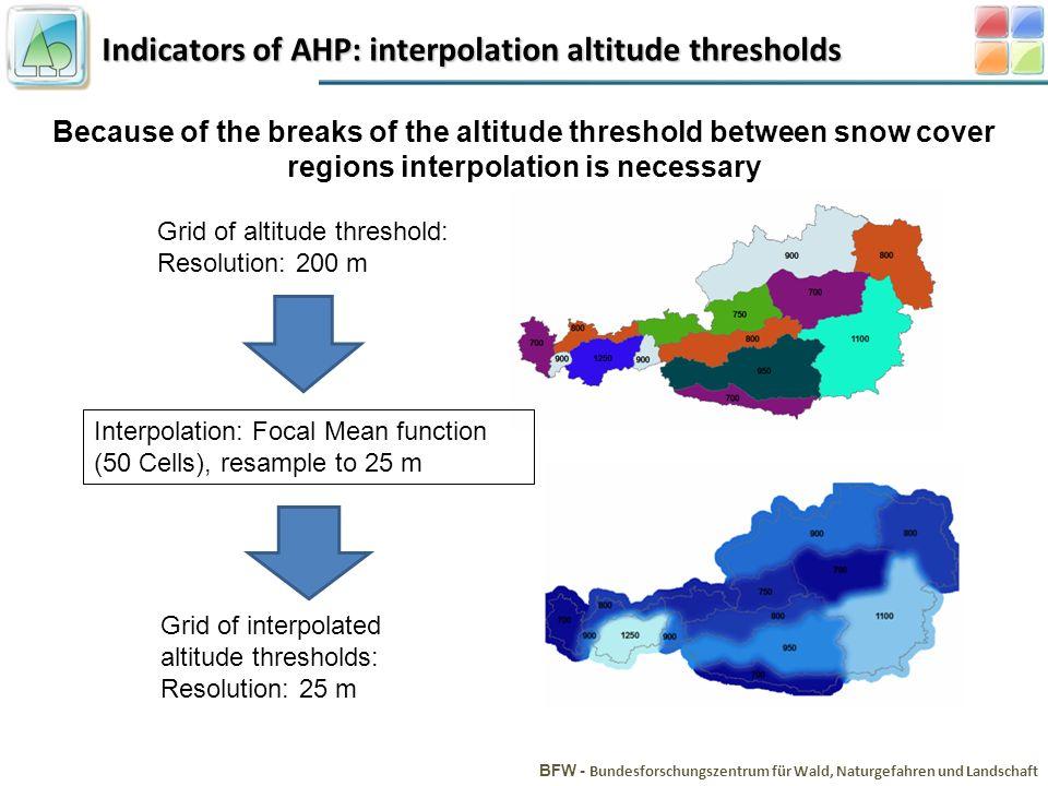 Indicators of AHP: interpolation altitude thresholds BFW - Bundesforschungszentrum für Wald, Naturgefahren und Landschaft Because of the breaks of the