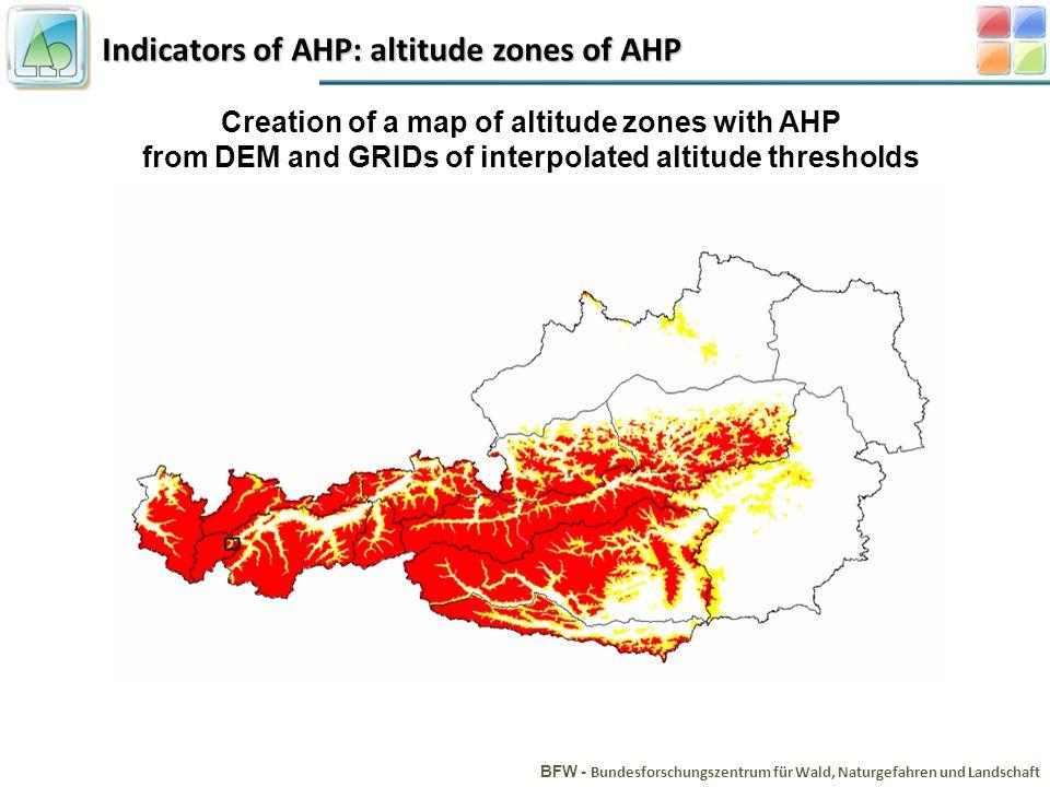 Indicators of AHP: altitude zones of AHP BFW - Bundesforschungszentrum für Wald, Naturgefahren und Landschaft Creation of a map of altitude zones with AHP from DEM and GRIDs of interpolated altitude thresholds