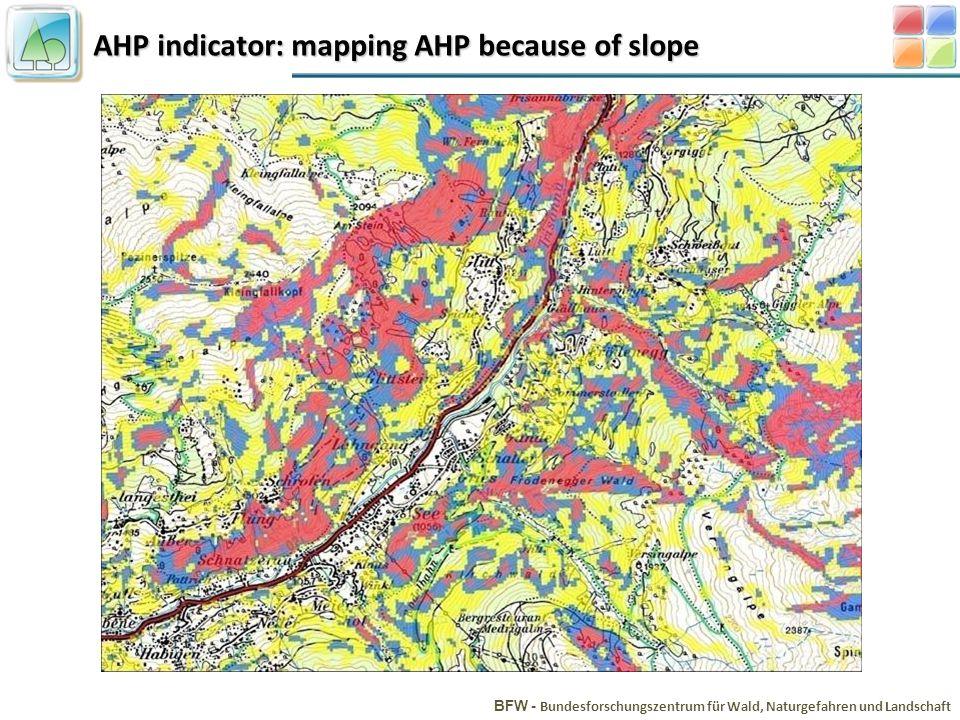 AHP indicator: mapping AHP because of slope BFW - Bundesforschungszentrum für Wald, Naturgefahren und Landschaft
