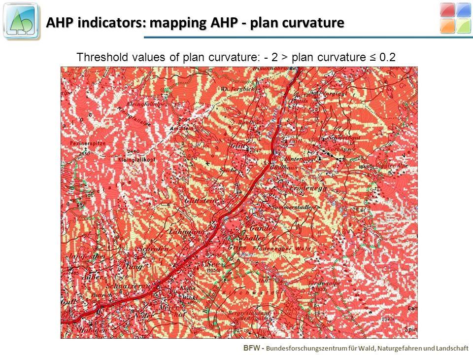 AHP indicators: mapping AHP - plan curvature BFW - Bundesforschungszentrum für Wald, Naturgefahren und Landschaft Threshold values of plan curvature: