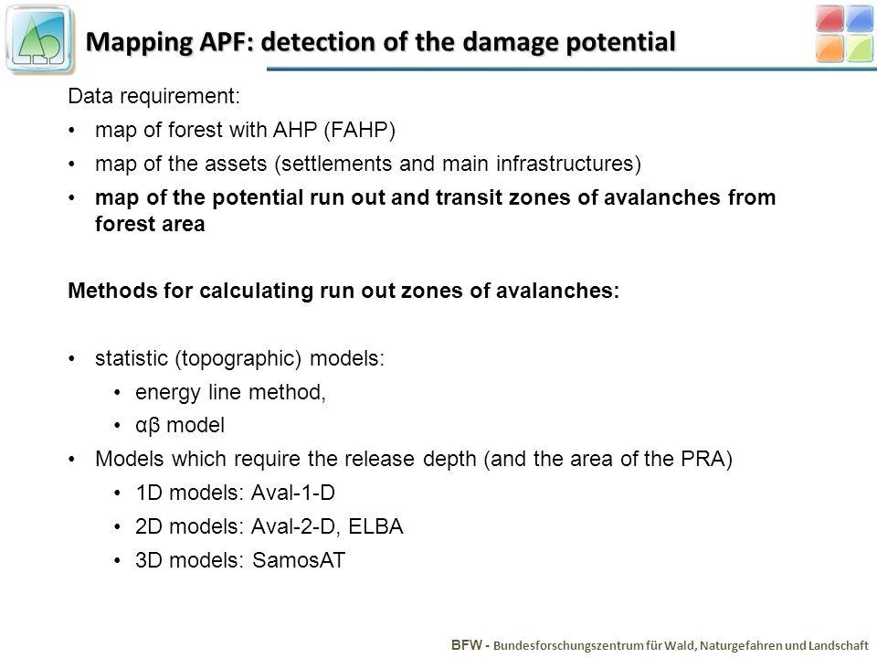 Mapping APF: detection of the damage potential BFW - Bundesforschungszentrum für Wald, Naturgefahren und Landschaft Data requirement: map of forest wi