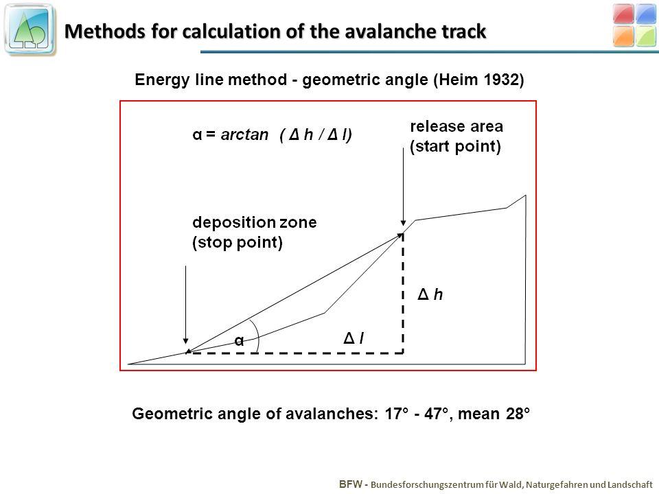 Methods for calculation of the avalanche track BFW - Bundesforschungszentrum für Wald, Naturgefahren und Landschaft Energy line method - geometric ang