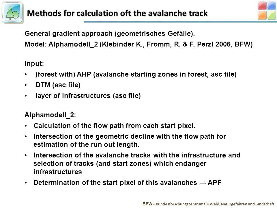 Methods for calculation oft the avalanche track BFW - Bundesforschungszentrum für Wald, Naturgefahren und Landschaft General gradient approach (geomet