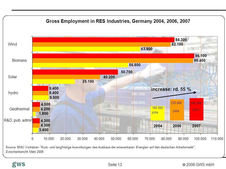 2008 GWS mbH Seite 13 gws jobs