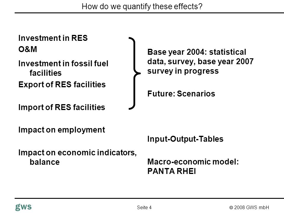 2008 GWS mbH Seite 15 gws Gross employment (direct and indirect) 2004 bis 2030 Projection of productivity Projection of the direct/indirect ratio Scenarios 2004201020202030 Cautious Employees Production of facilities and biomass106.392167.803217.092210.971 O&M37.38946.86750.26455.779 Fuels13.29329.43239.33566.098 Sum157.074244.102306.691332.848 Cautious optimistic Production of facilities and biomass106.392186.595263.943293.133 O&M37.38946.86750.26455.779 Fuels13.29329.43239.33566.098 Sum157.074262.893353.541415.010