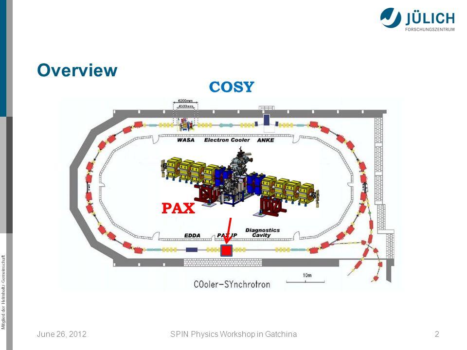 Mitglied der Helmholtz-Gemeinschaft June 26, 2012SPIN Physics Workshop in Gatchina2 Overview COSY PAX