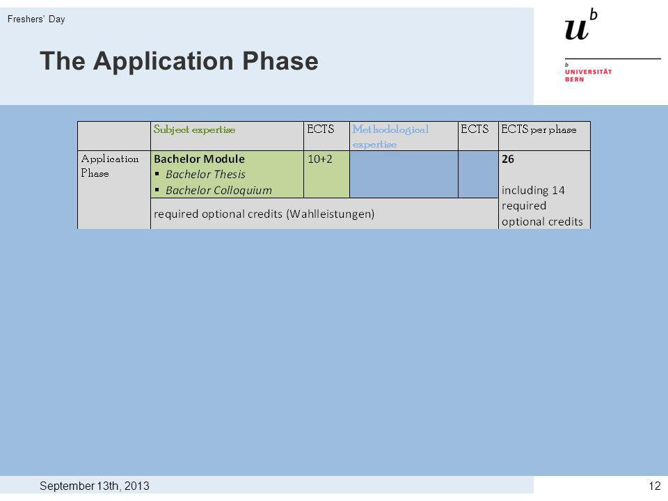 The Application Phase September 13th, 2013 Freshers Day 12