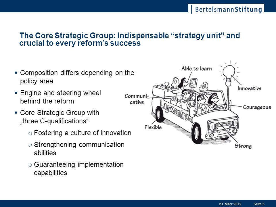 23. März 2012Seite 5 The Core Strategic Group: Indispensable strategy unit and crucial to every reforms success Composition differs depending on the p