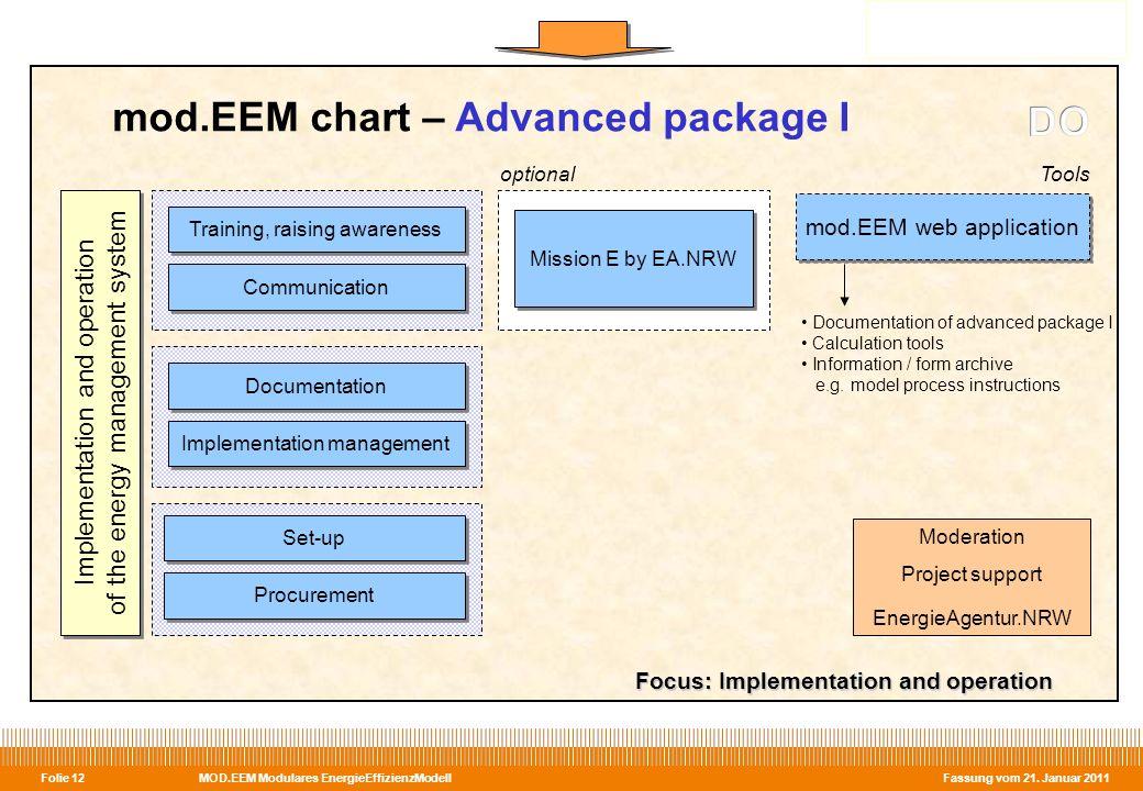 MOD.EEM Modulares EnergieEffizienzModell Fassung vom 21. Januar 2011 Folie 12 mod.EEM chart – Advanced package I Focus: Implementation and operation I