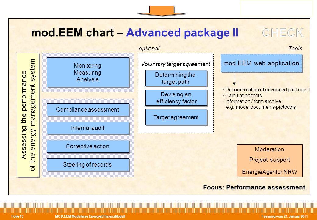 MOD.EEM Modulares EnergieEffizienzModell Fassung vom 21. Januar 2011 Folie 13 mod.EEM chart – Advanced package II Focus: Performance assessment Assess