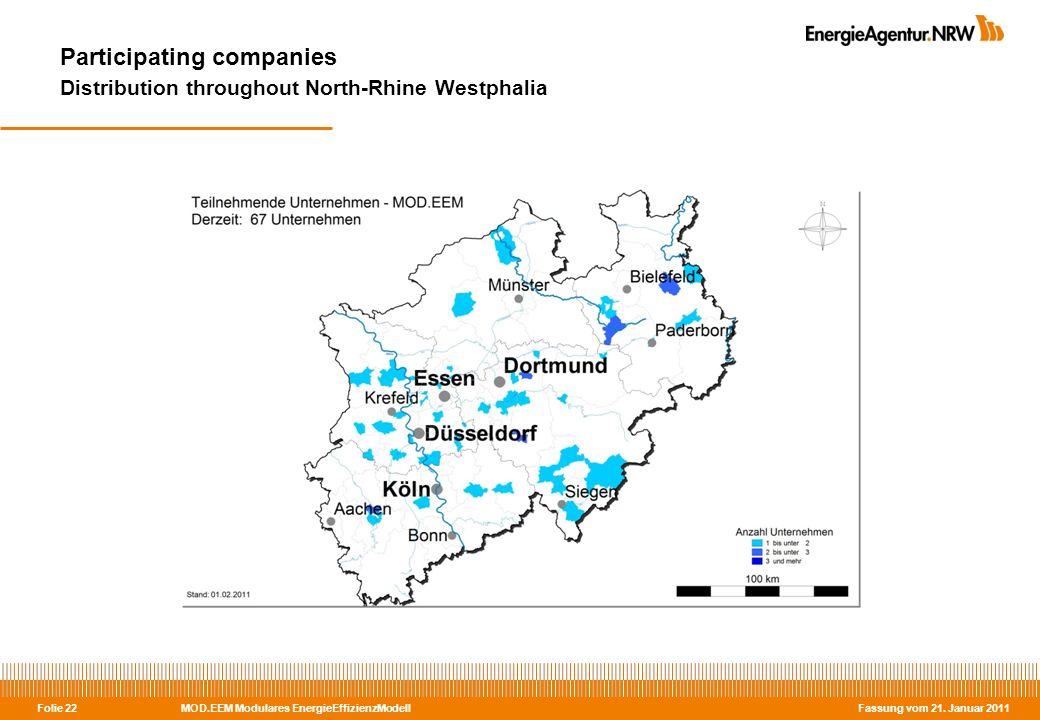 MOD.EEM Modulares EnergieEffizienzModell Fassung vom 21. Januar 2011 Folie 22 Participating companies Distribution throughout North-Rhine Westphalia