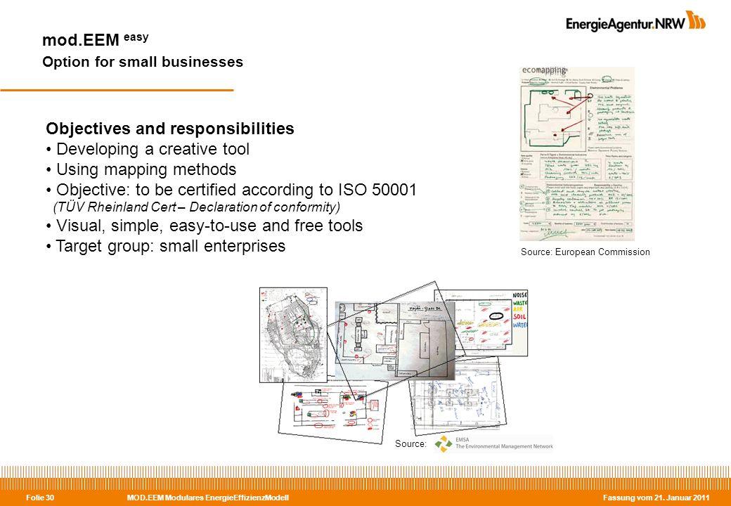 MOD.EEM Modulares EnergieEffizienzModell Fassung vom 21. Januar 2011 Folie 30 mod.EEM easy Option for small businesses Source: Source: European Commis