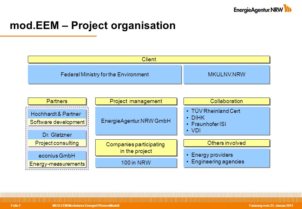 MOD.EEM Modulares EnergieEffizienzModell Fassung vom 21. Januar 2011 Folie 7 mod.EEM – Project organisation Federal Ministry for the Environment Clien