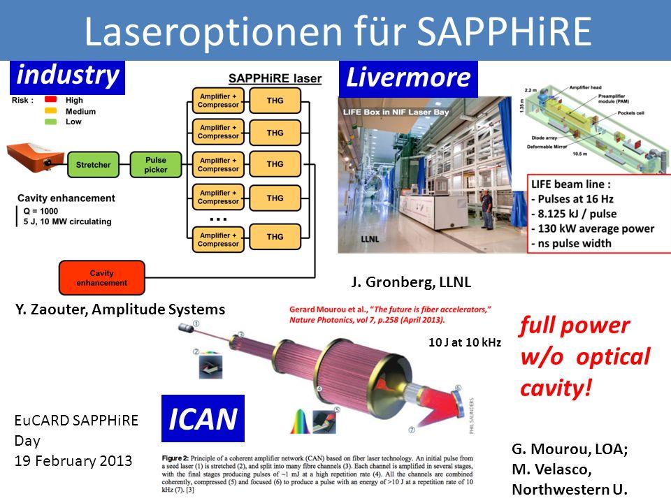 Y. Zaouter, Amplitude Systems J. Gronberg, LLNL G.