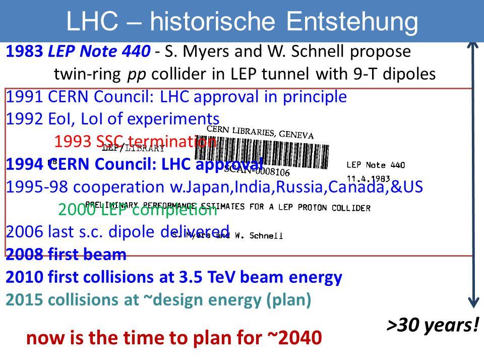 eine LHC Entdeckung